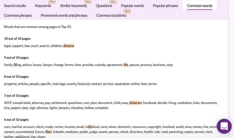 TF-IDF data common words